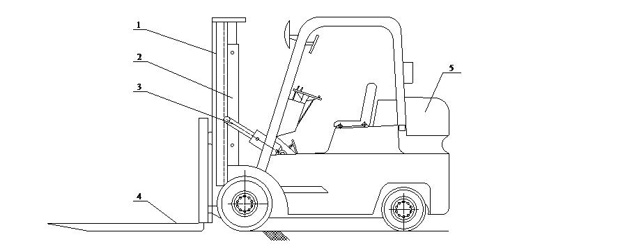 Những điều cần biết trong quá trình sử dụng xe nâng hàng